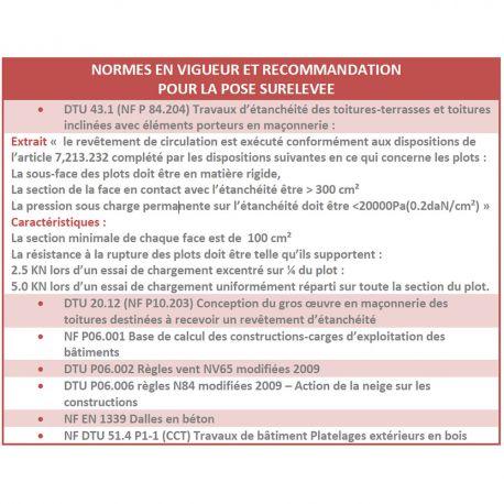 Cale mousse amortisseur pour plot dalle - 100 pièces