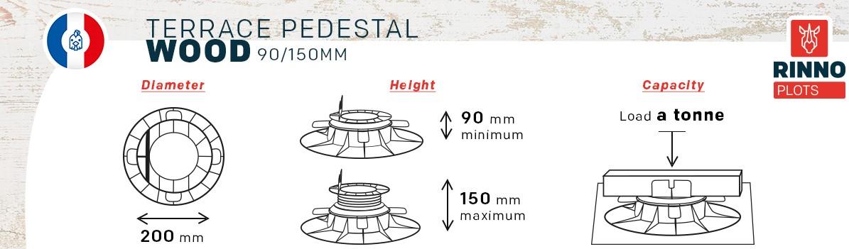 size_pedestal_rinno_plots