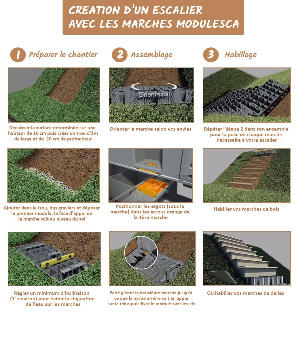 Ajouter Des Contre Marche Escalier marche escalier extérieur modulable modulesca 20 cm -